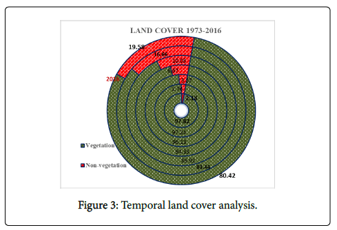 geophysics-remote-cover