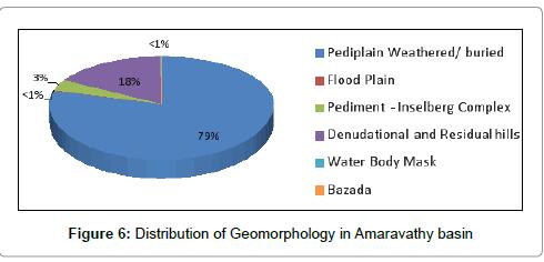 geophysics-remote-sensing-Amaravathy-basin