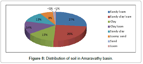 geophysics-remote-sensing-Amaravathy-map