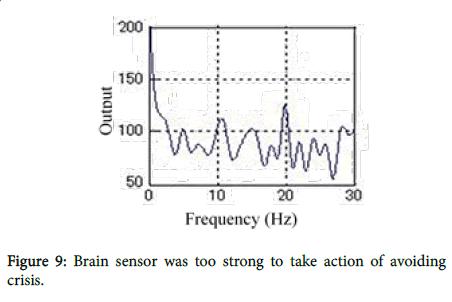geophysics-remote-sensing-Brain-sensor