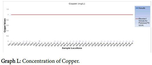 geophysics-remote-sensing-Concentration-Copper