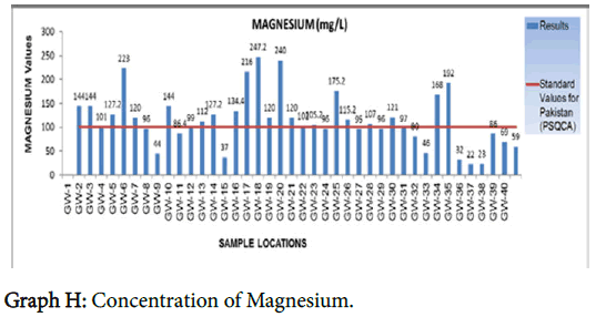 geophysics-remote-sensing-Concentration-Magnesium