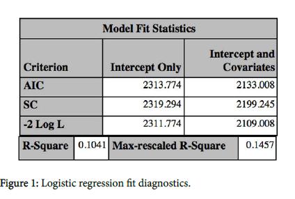 geophysics-remote-sensing-Logistic-regression