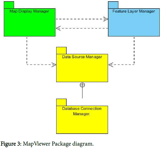 geophysics-remote-sensing-Package-diagram