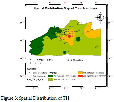 geophysics-remote-sensing-Spatial-Distribution