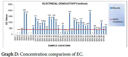 geophysics-remote-sensing-comparison-EC