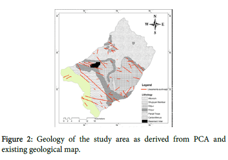 geophysics-remote-sensing-derived-PCA