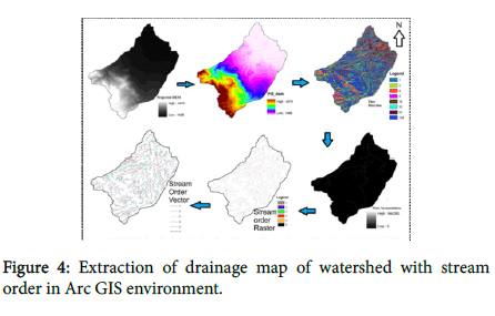 geophysics-remote-sensing-drainage-map