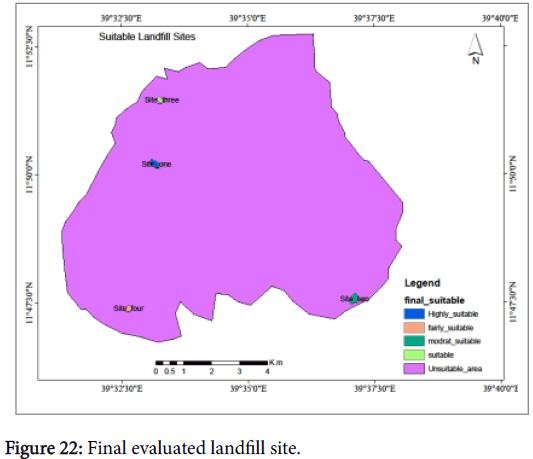 geophysics-remote-sensing-evaluated-landfill-site
