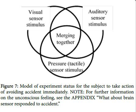 geophysics-remote-sensing-experiment-status