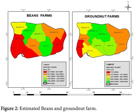 geophysics-remote-sensing-groundnut-farm
