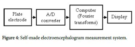 geophysics-remote-sensing-measurement-system