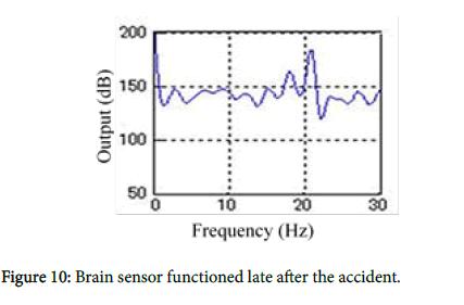 geophysics-remote-sensing-sensor-functioned
