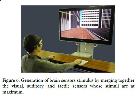 geophysics-remote-sensing-sensors-stimulus