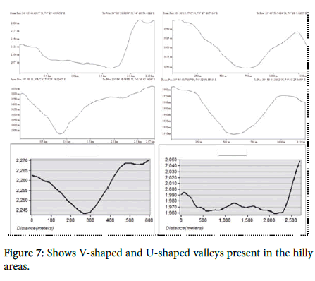 geophysics-remote-sensing-shaped-valleys