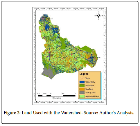 geophysics-remote-watershed
