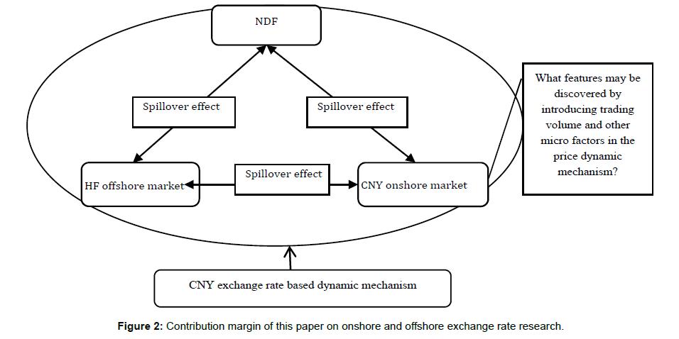 global-economics-exchange-rate-research
