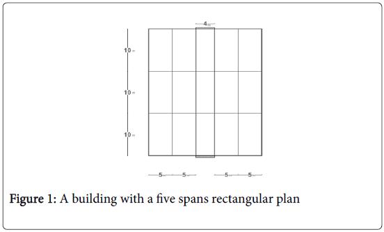global-journal-technology-optimization-spans-rectangular