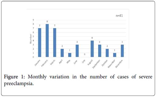 gynecology-obstetrics-Monthly-variation