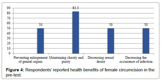 health-care-health-benefits