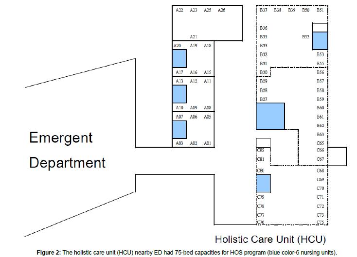 health-care-nursing-units