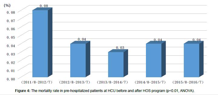 health-care-patients-HCU