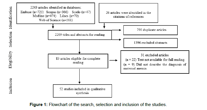health-care-search-selection