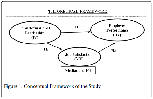 health-education-research-development-framework