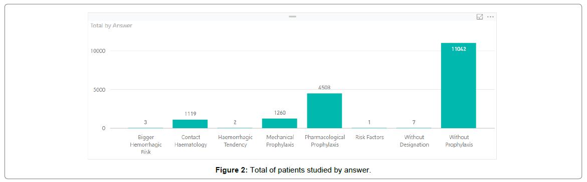 health-medical-informatics-studied-answer