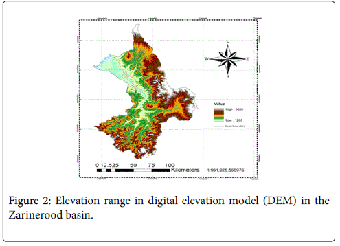 hydrology-current-research-elevation-model