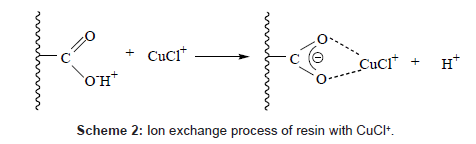 hydrology-current-research-exchange