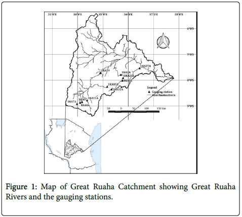 hydrology-current-research-gauging-stations