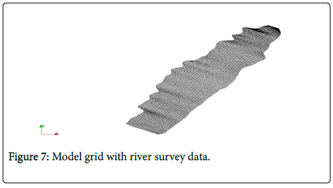 hydrology-current-research-grid