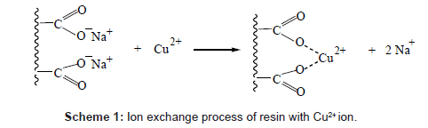 hydrology-current-research-process