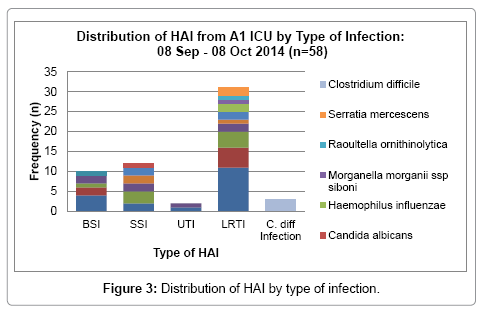 infectious-diseases-and-medicine-infection