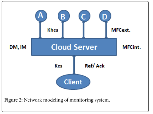 information-technology-software-engineering-monitoring