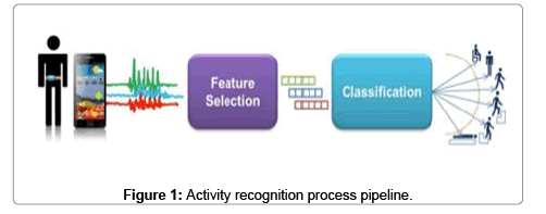 information-technology-software-engineering-process