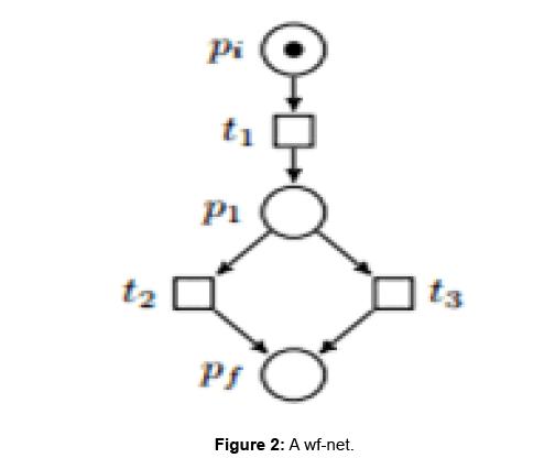 information-technology-software-engineering-wf-net
