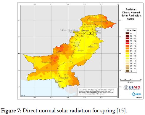 Yearbook 2013 energy pdf pakistan