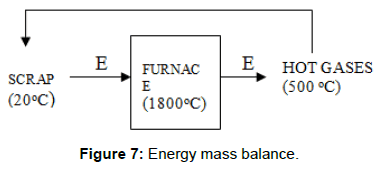 innovative-energy-policies-Energy-mass-balance