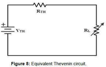 innovative-energy-policies-Equivalent-Thevenin-circuit