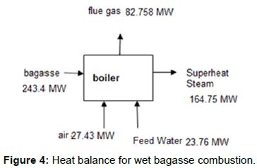 innovative-energy-policies-Heat-balance