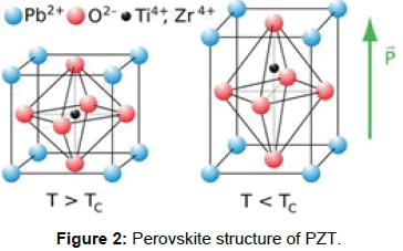 innovative-energy-policies-Perovskite-structure