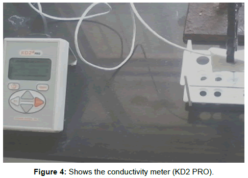 innovative-energy-policies-Shows-conductivity-meter