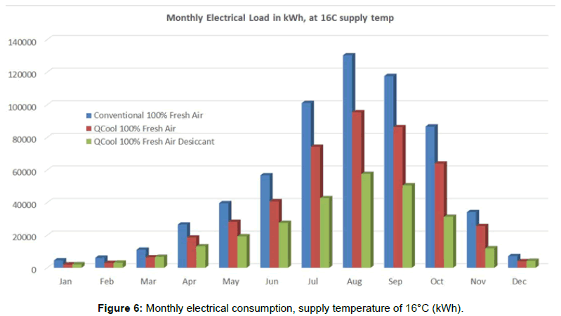 innovative-energy-policies-electrical-consumption