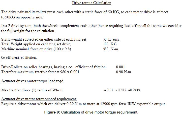 innovative-energy-policies-motor-torque-requirement