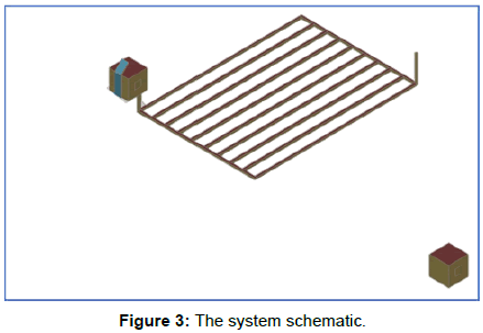 innovative-energy-policies-system-schematic