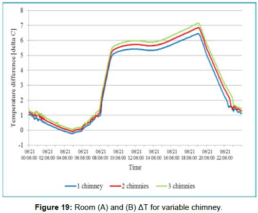 innovative-energy-policies-variable-chimney