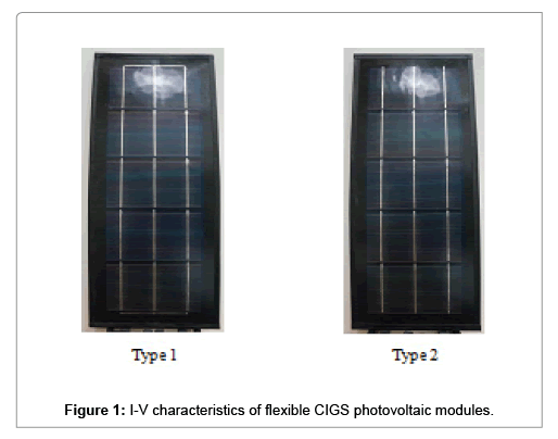 effect of damp heat on the performance degradation of flexible cigs photovoltaic modules. Black Bedroom Furniture Sets. Home Design Ideas