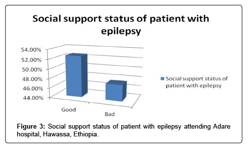 journal-of-psychiatry-epilepsy
